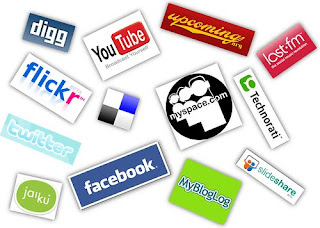 Addiction Score of Social Media Networking Sites