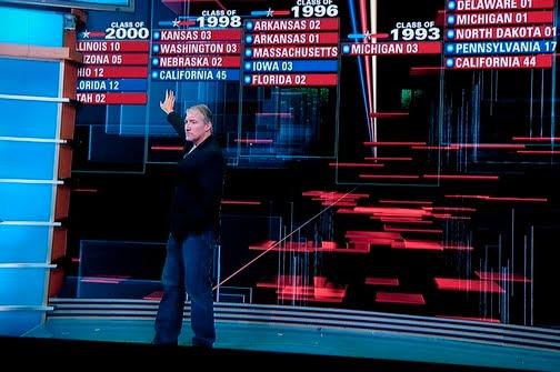 CNN Observations: CNN's Election Night Plans
