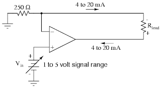Howland Current Source