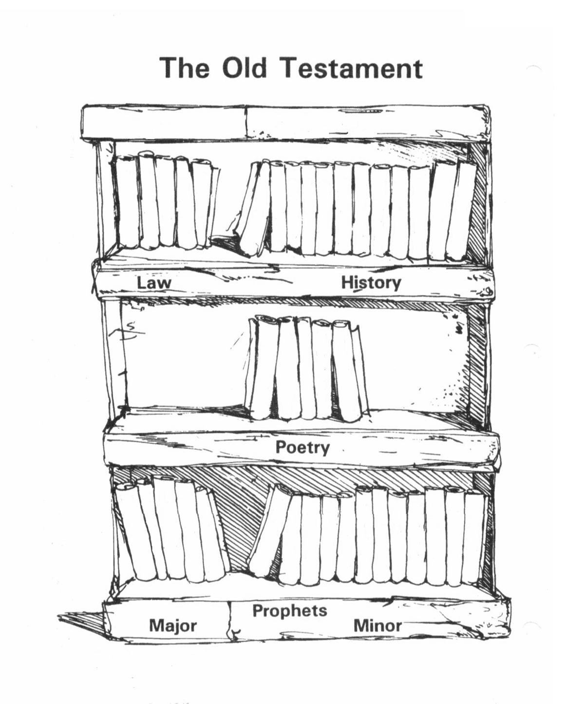 Images About Teaching Lds Seminary Old Testament On
