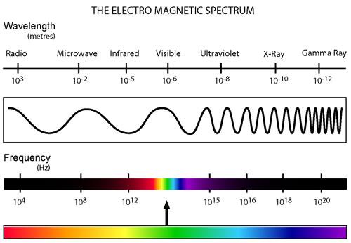 Gamma Ray Burst Danger and Studies | Astromic's Backyard