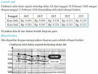 Statistika Matematika Cara Menyajikan Data Dalam Bentuk Diagram