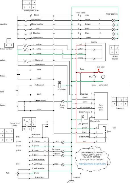 Diagram Kelistrikan Honda Supra