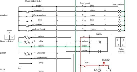 Diagram kelistrikan Honda Supra | PENGERTIAN DASAR TEKNIK