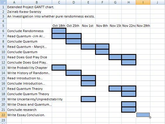 gantt chart template master thesis presentation
