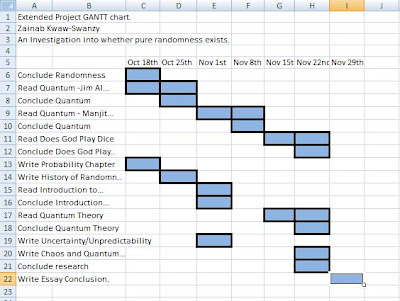 Dissertation project plan ms project