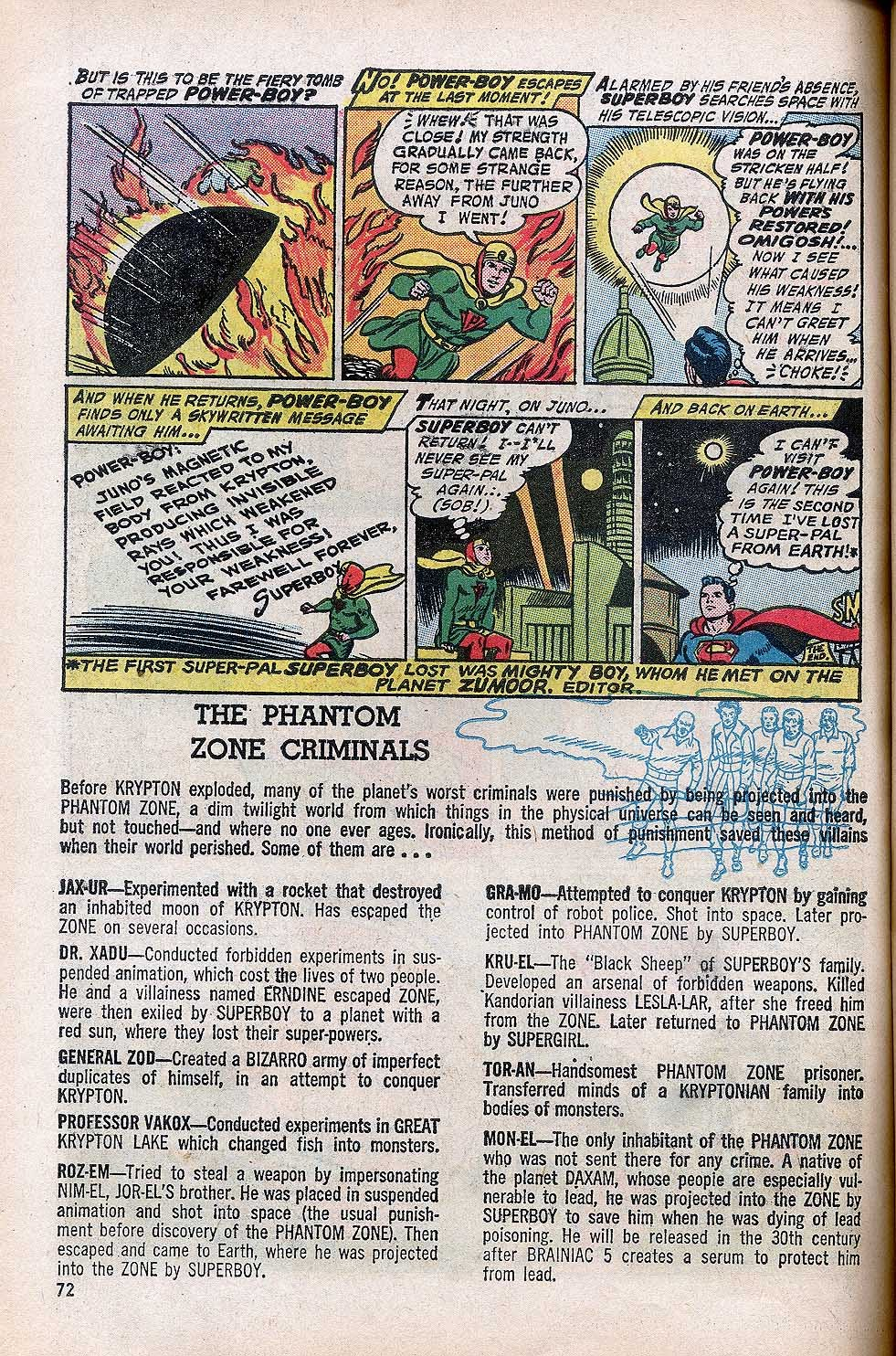 Superboy (1949) issue Annual 1 - Page 74
