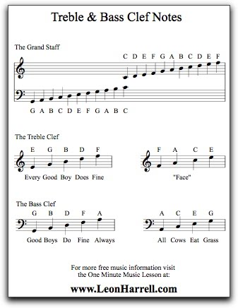 Free Treble  Bass Clef Notes Poster Download \u2014 One Minute Music Lesson - bass cleff sheet music
