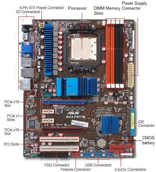 HardwareSoftware Support: September 2010