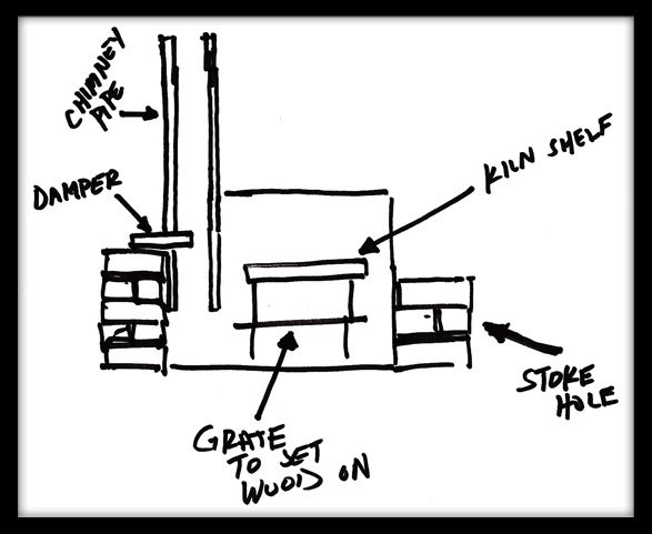 Cleanmud Kiln Diagram
