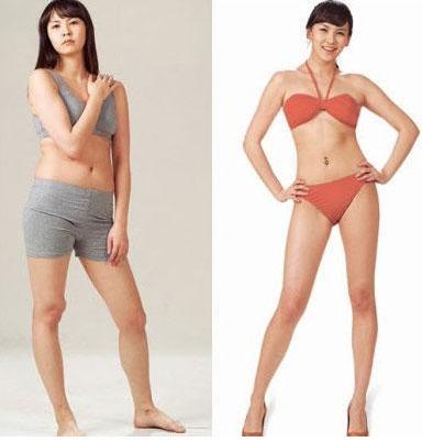 การไม่กิน 2 วันจะทำให้คุณลดน้ำหนักได้