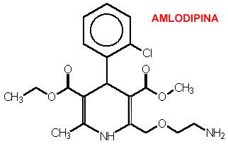 *Fármacos Antihipertensivos*
