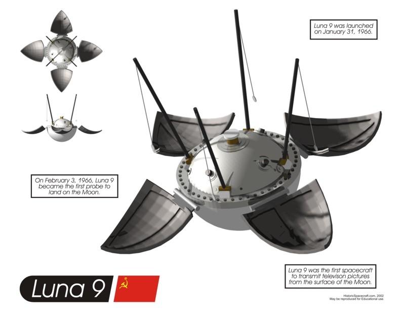 Luna 9 Space Probe 1966 - Pics about space