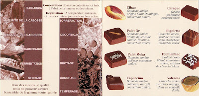 Gerard Mulot Chocolate Map