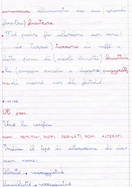 Nomi primitivi e nomi derivati   Blog di Maestra Mile