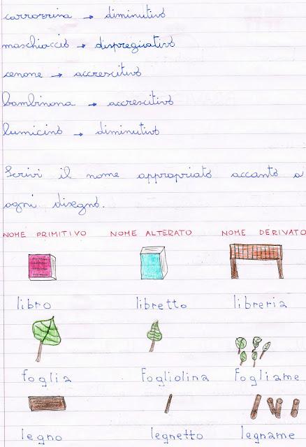 morfologia nomi primitivi, derivati, alterati e composti
