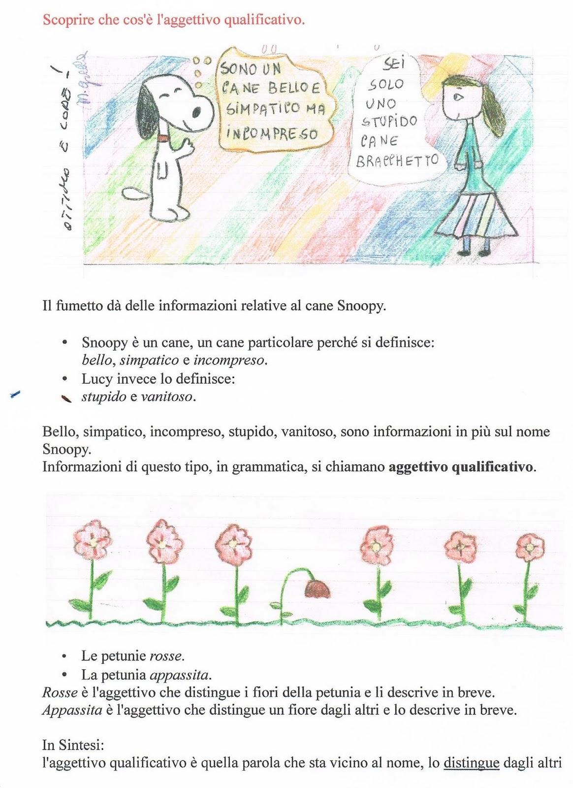 Laggettivo Qualificativo Spiegazioni Ed Esercizi Schede Stampabili
