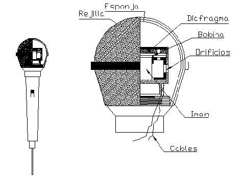 dispositivos de entrada y salida  microfono