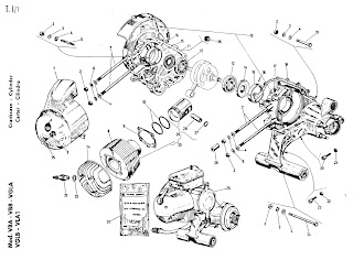 Joy's : Diagram mesin vespa