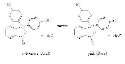 Acid Base Titrations Tutorial: September 2007