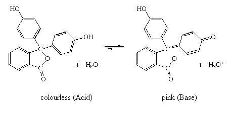 Acid Base Titrations Tutorial: ACID-BASE INDICATORS
