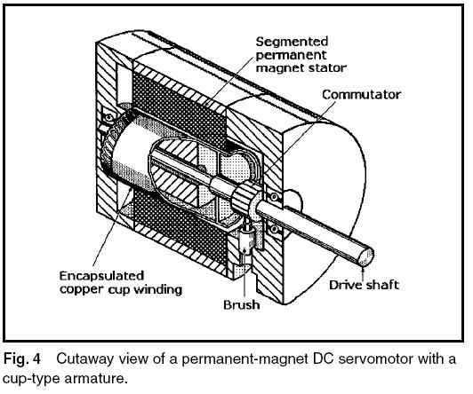 Thomson Saginaw Actuator Wiring Diagram For. . Wiring Diagram on