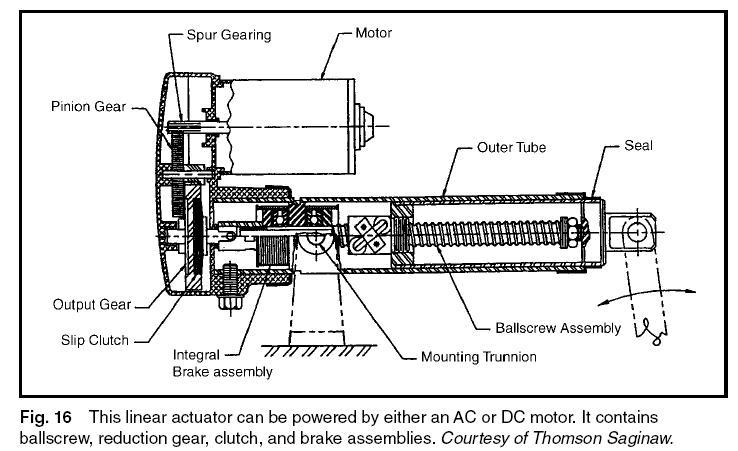 loop sensor wiring diagram door