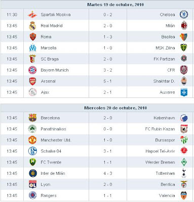 tabla resultados jornada 3 champions league