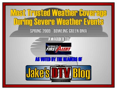 Jake's Bike Route Blog