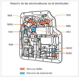 UNIVERSIDAD INTERNACIONAL DEL ECUADOR: 17. VÁLVULAS ...