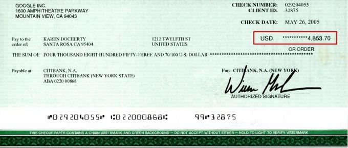 Earn money online Easily: Payment methods of Google AdSense