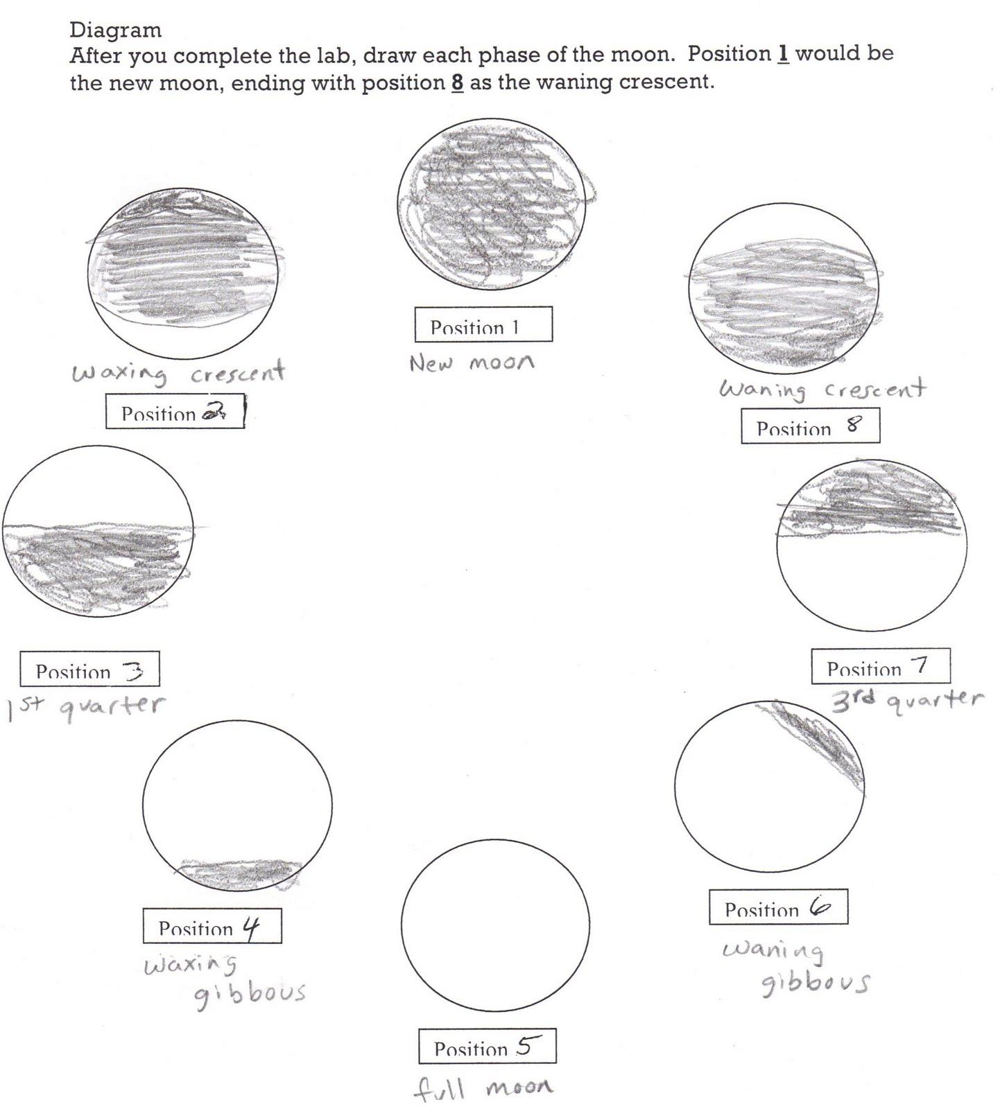 Worksheets Phases Of The Moon Worksheet moearthteachr april 2010 moearthteachr
