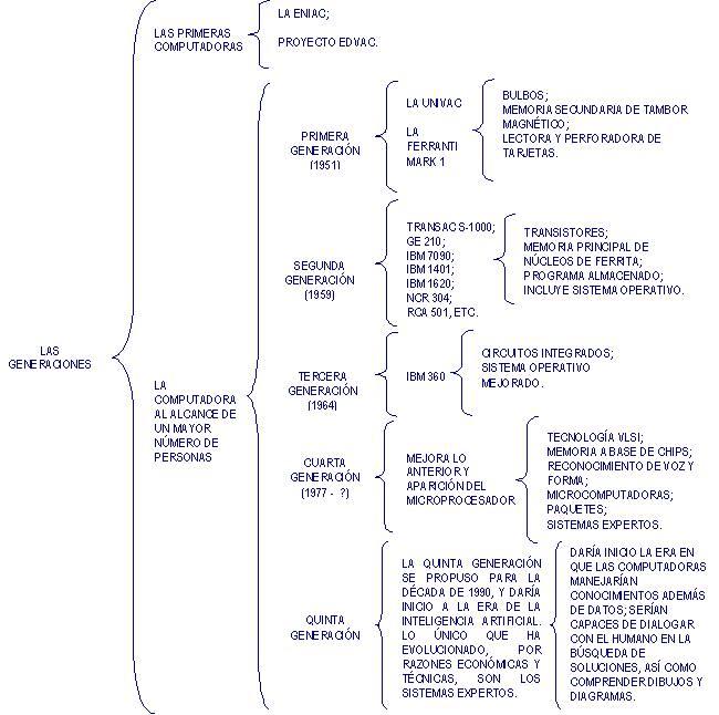 Caracteristicas sociales del porfiriato yahoo dating 8