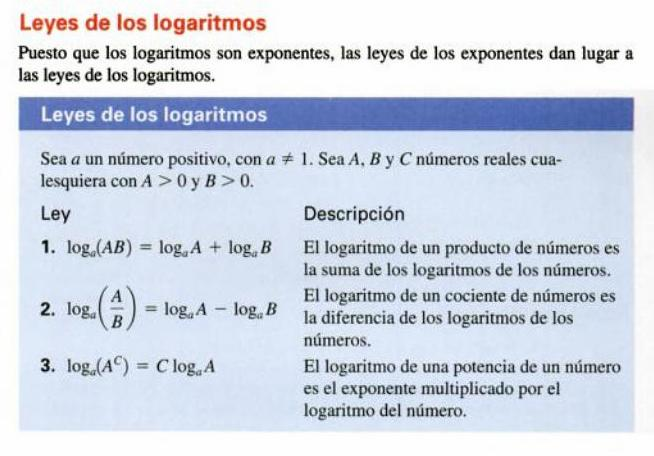 LEYES DE LOGARITMOS EBOOK DOWNLOAD