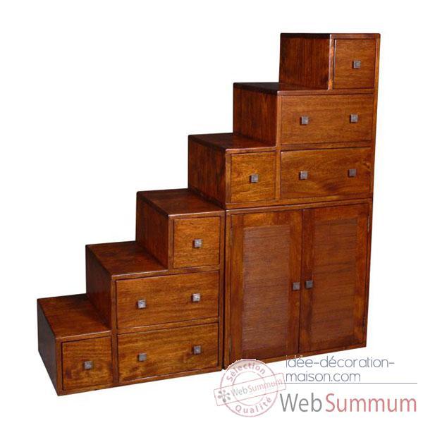 1000 deco meuble escalier. Black Bedroom Furniture Sets. Home Design Ideas