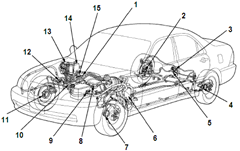 Tekonsha Ke Controller Wiring Diagram likewise Ke Booster Hydraulic System Diagrams moreover Tci Wire Diagrams additionally Chevy Color Code Location additionally Ke Wiring Harness. on chevy ke controller wiring diagram