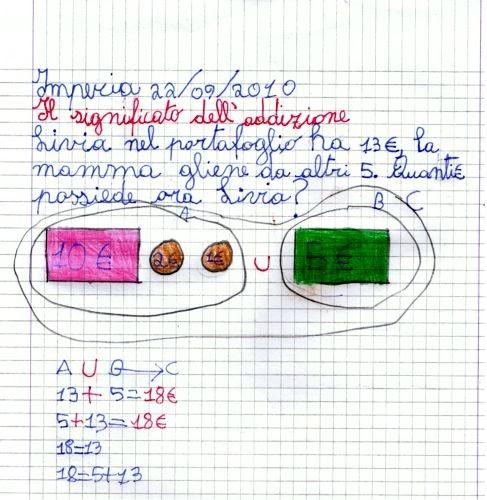 didattica matematica scuola primaria: Addizione: il ...