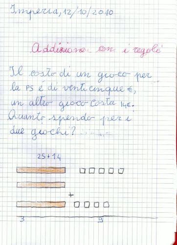Didattica Matematica Scuola Primaria Addizioni In Colonna Senza