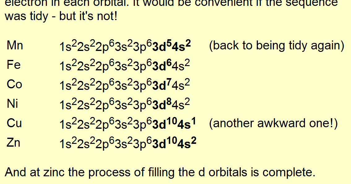 ORBITAL DIAGRAM FOR ZINC