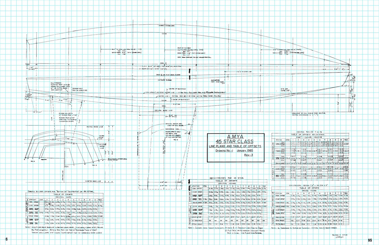Model Boat Compendium Line Drawing And Templates Plans