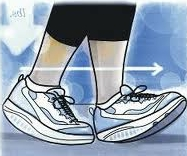 714aa908898 Z-CoiL® Pain Relief Footwear™: Stable versus unstable rocker shoes ...