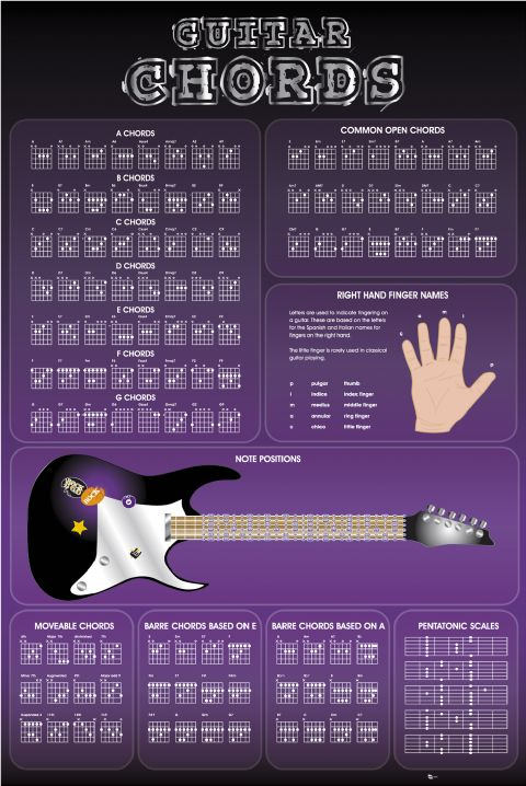 Magical World Of Music JAFRIXEN: Guitar chords