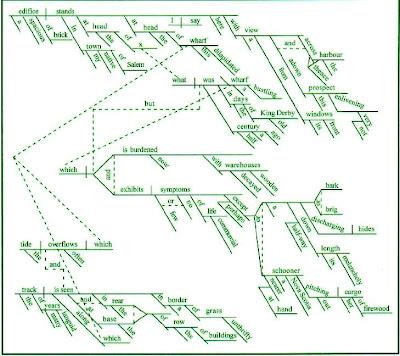 Diagramming Sentences Diagram 277v Lighting Wiring Philosophy Of Science Portal Deceased