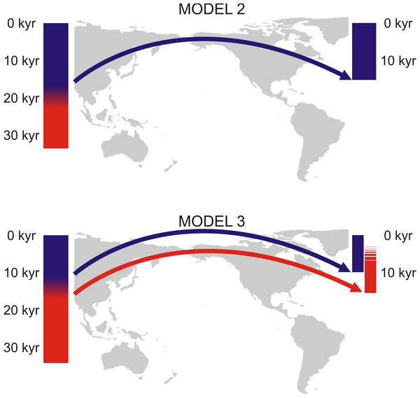 Dienekes' Anthropology Blog: Two Waves Of Expansion From