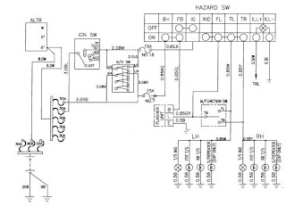 Daewoo Korando turn signal and hazard lamp schema diagrams