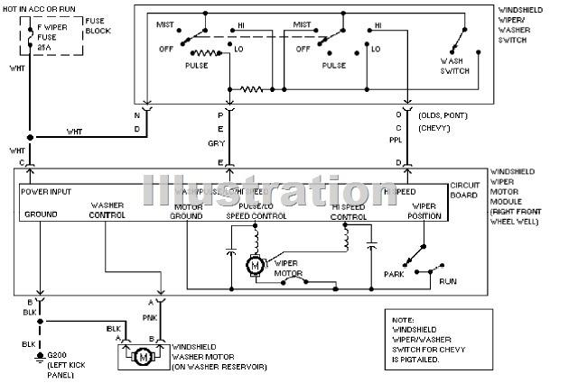 Circuit And Wiring Diagram  Pontiac Trans Sport Wiring Diagram And Electrical System Schematic