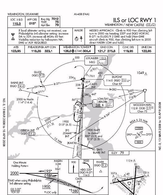 Garys Flight Journal Ir Lesson 10 Procedures Holds