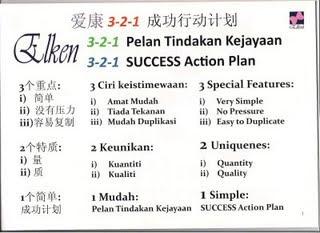 elken business plan malaysia