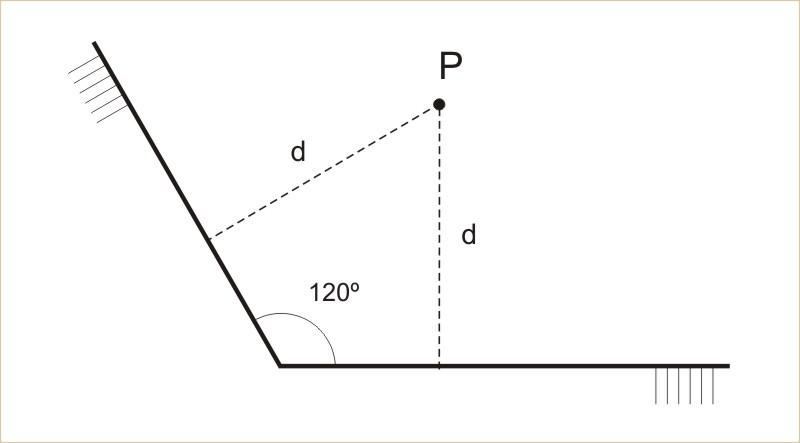 a) Obtenha os dois pontos imagens conjugados pela associação de espelhos.  b) Determine, em função de d, a distância entre esses pontos imagens. 404f38a59c