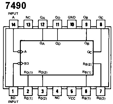 7490 Datasheet Pdf